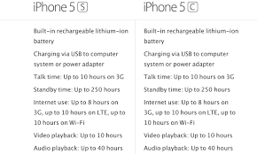 10 bigger battery in iphone 5s to boost talk lte use times by 2