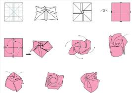 how to draw a simple rose step by step for kids images about how