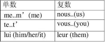 comment cuisiner les 駱inards frais 法语课感想2000字 天天范文