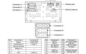 remarkable kia wiring schematic gallery wiring schematic