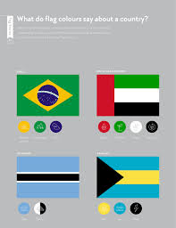What Colour Is Brazil Flag The Story Behind Flags By Ferdio Visualoop