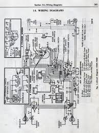 porch lift wiring diagram wiring diagram and schematic diagram