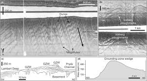 submarine glacial landforms on the cold east antarctic margin