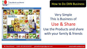 How To Do Business Cards How To Get Dxn Products Discount Card Online
