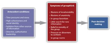 group decision making principles of social psychology u2013 1st