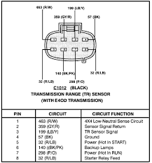 faulty neutral safety switch page 2 ford truck enthusiasts forums