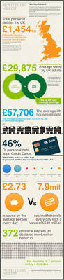 debt problems in the u k facts and figures visual ly