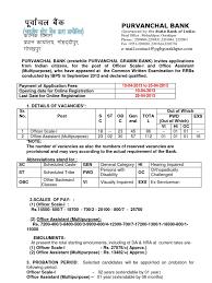 download wainganga krishna gramin bank docshare tips