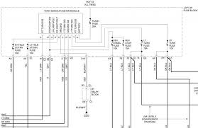 wiring 50 amp rv plug wiring diagram colours are as expected
