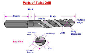 What Is A Pedestal Drill Mechanical Engineering Drilling And Parts Of A Twist Drill