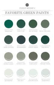 olive green auto paint colors exterior alternatux com colorful