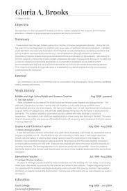 It Resume Skills Rice University Essay College Confidential Customer Service
