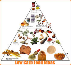 effective diet food 28 images food nutrition health archives