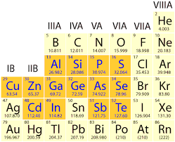 Semiconductor Materials Pveducation