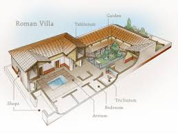 Roman Floor Plan by Roman Daily Life