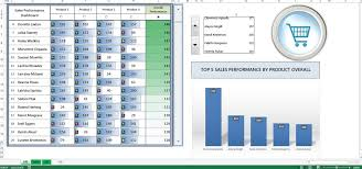 Best Free Excel Templates Excel Dashboard Template How To Create Excel Sales Dashboard