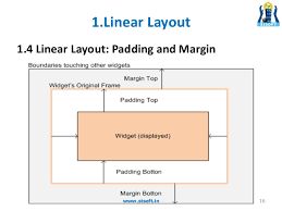 que es linear layout android screen containers layouts
