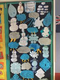 Winter Cinquain Poems Classroom Displays Pinterest