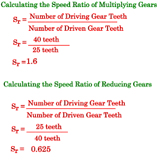 week 22 mechanical advantage speed ratio and gears