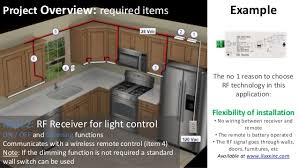 Battery Operated Cabinet Lights by Under Cabinet Lighting Uc1 Series From Iluxx Installation Guide