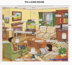 description of a living room in decoraci on interior