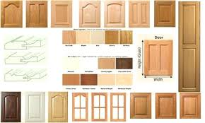 Cabinet Door For Sale Kitchen Cabinets Doors For Sale S Regardg S Decoratg Kitchen