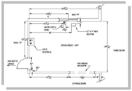 Measuring For Kitchen Cabinets by Redecor Your Design A House With Best Beautifull Measure For