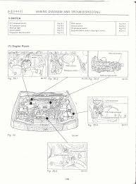 2003 subaru outback manual p1507 and neutral switch info thread nasioc