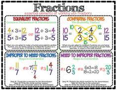 fractions of amounts mazes uneditable doc maths pinterest