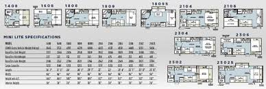 Puma Travel Trailers Floor Plans Roaming Times Rv News And Overviews