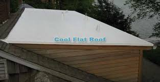 Dormer Installation Cost Flat Roofing Prices Ib Roof Installation Costs In Ma Ri Ct And
