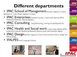 Master Degree In Interior Design by Ipac Group More Than 25 Years Of Experience U2026 In The Hart Of The