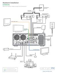100 wiring diagram hdmi home theater home theater wiring