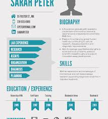 resume format free download for freshers pdf editor onlinee formats frightening top phd essay writers website popular