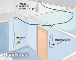 wall electric baseboard heaters wiring diagrams electric stove
