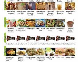 plan it cuisine meal plan week 1 it works wraps fit rich