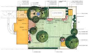 backyard plan garden design garden design with todayus backyard part todayus