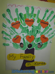 8 best images of preschool family tree template tree outline