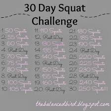 Challenge Meaning The Balanced Bird 30 Day Challenge Results