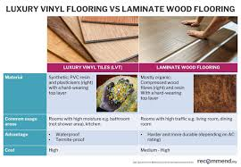 is vinyl flooring better than laminate vinyl flooring vs laminate durability vinyl flooring
