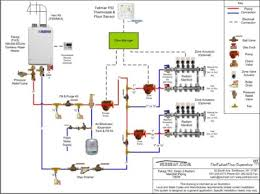 supply piping diagram per manifold and or heat source