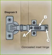 full overlay cabinet hinges full overlay cabinet hinges concealed door hinges european cabinet
