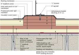 Foil Backed Roof Sheathing by Water Managed Existing Roof Building America