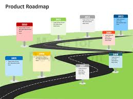 roadmap template powerpoint free presentation template roadmap