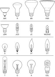 common light bulb types identify light bulb r jesse lighting