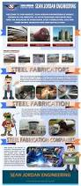 best 25 engineering companies ideas only on pinterest civil