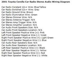 solved i need a wiring diagram for a 2001 toyota corolla fixya