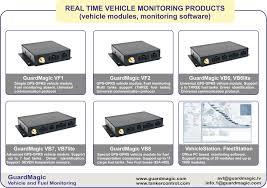 Large Photo Albums 1000 Photos Vehicle Monitoring Fuel Monitoring Road Fuel Tanker Monitoring