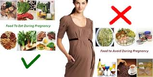 Should I Eat Before Bed 5 Foods You Must Avoid During Pregnancy Weetnow