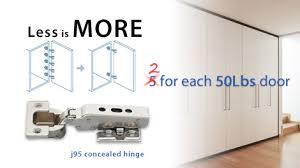 european hidden cabinet hinges soft close drawer slides concealed hinges door hndles catches